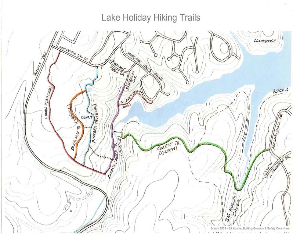 lhcc-trails